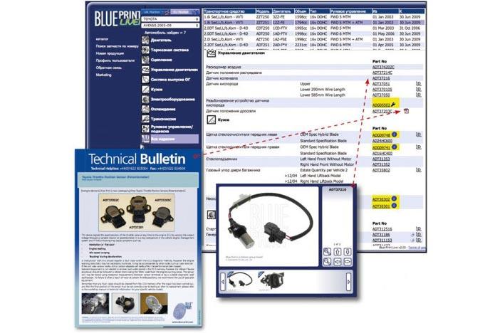 BluePrint 1