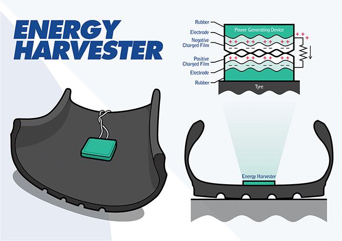 Energy Harvester