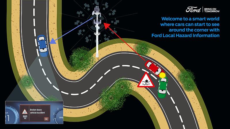 Local Hazard infographic LEFT 01