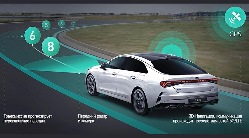 ХАЙТЕК Hyundai Kia