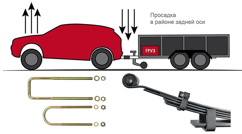 HD towing trailer RU